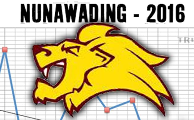 Article heading image for Statistics Show Nunawading's Season Is On The Improve