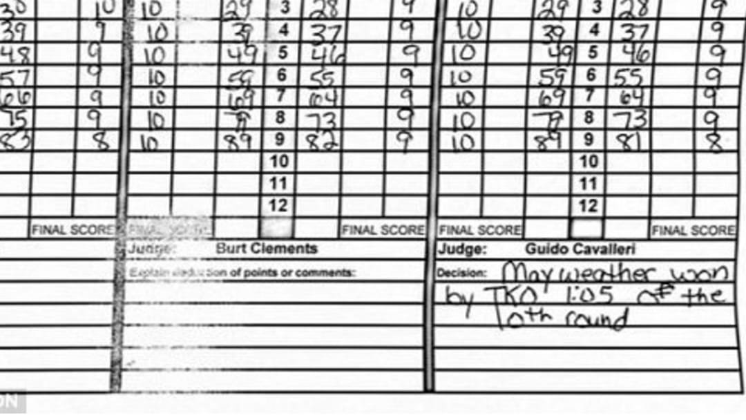 Mayweather Vs McGregor Scorecard Revealed