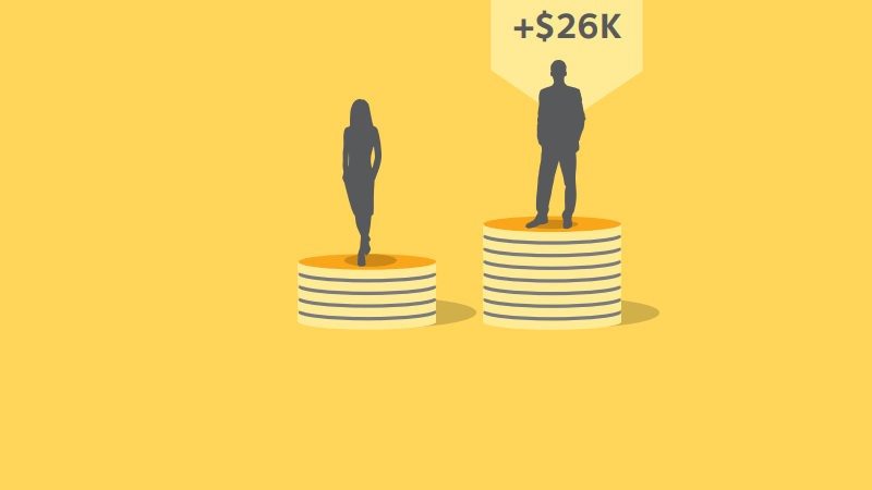 Pay gap closing in financial services
