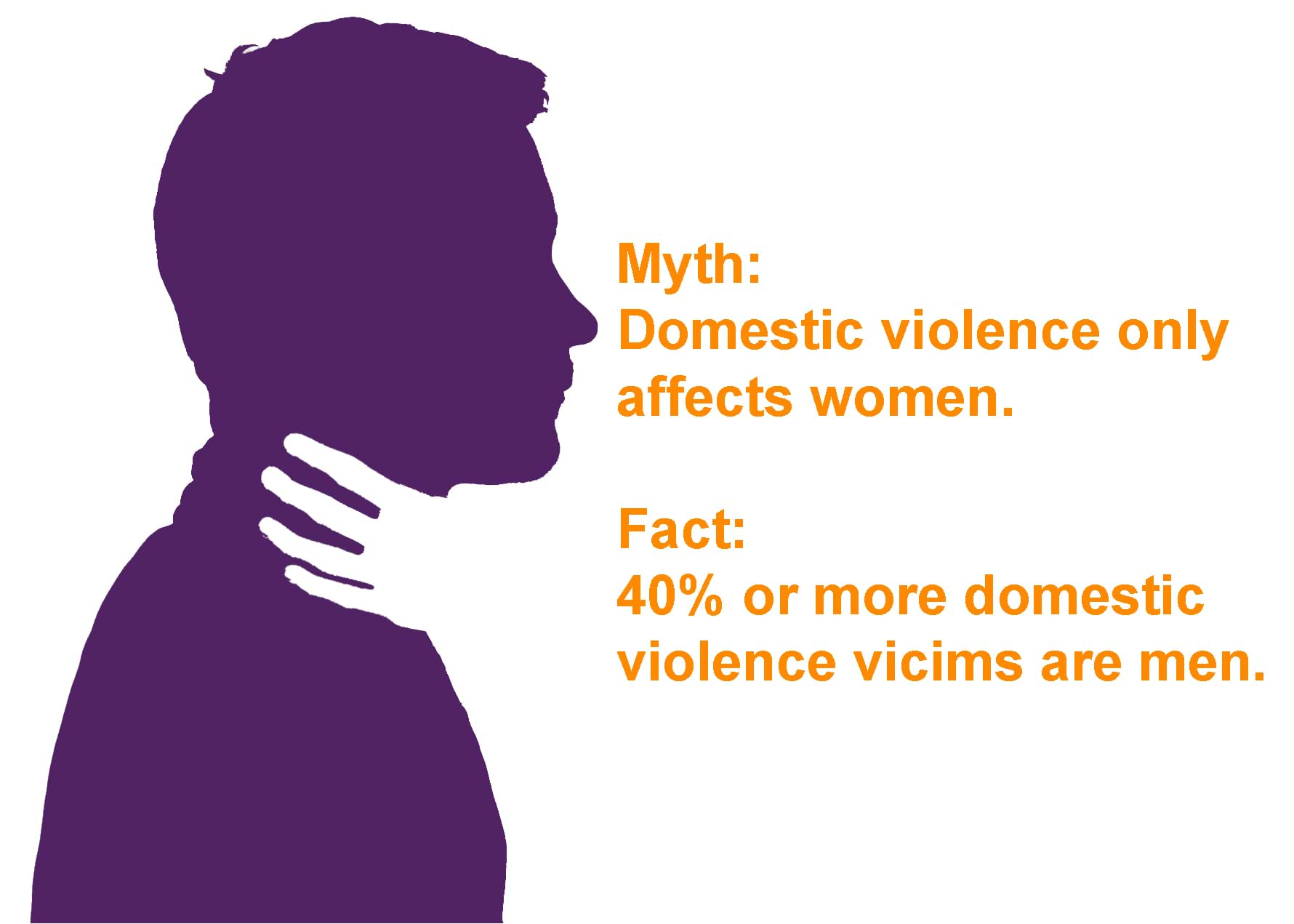 ways domestic violence can affect individuals Young people in oakland and los angeles, california, realized that they could be a powerful force to educate their peers about the costs of gun violence, ways to prevent it, and how to spread the word that gun violence is not cool.