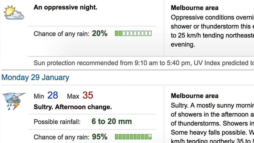 It's Set To Be A Bloody Sweaty Night In Melbourne