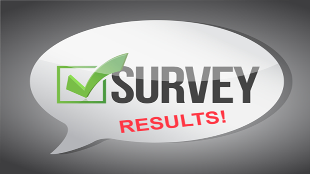 Toowoomba Region Community Survey Results Are In