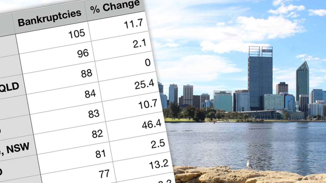 The Perth Suburb Who Topped The List For Most Bankruptcies In Australia